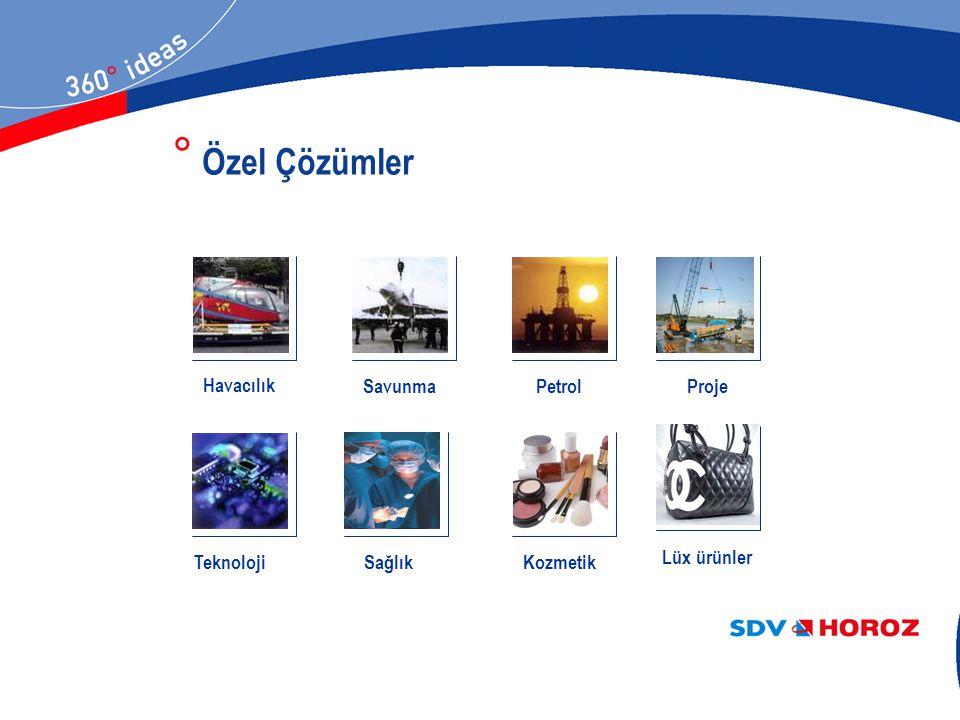 Özel Çözümler Havacılık Savunma Petrol Proje Lüx ürünler Teknoloji