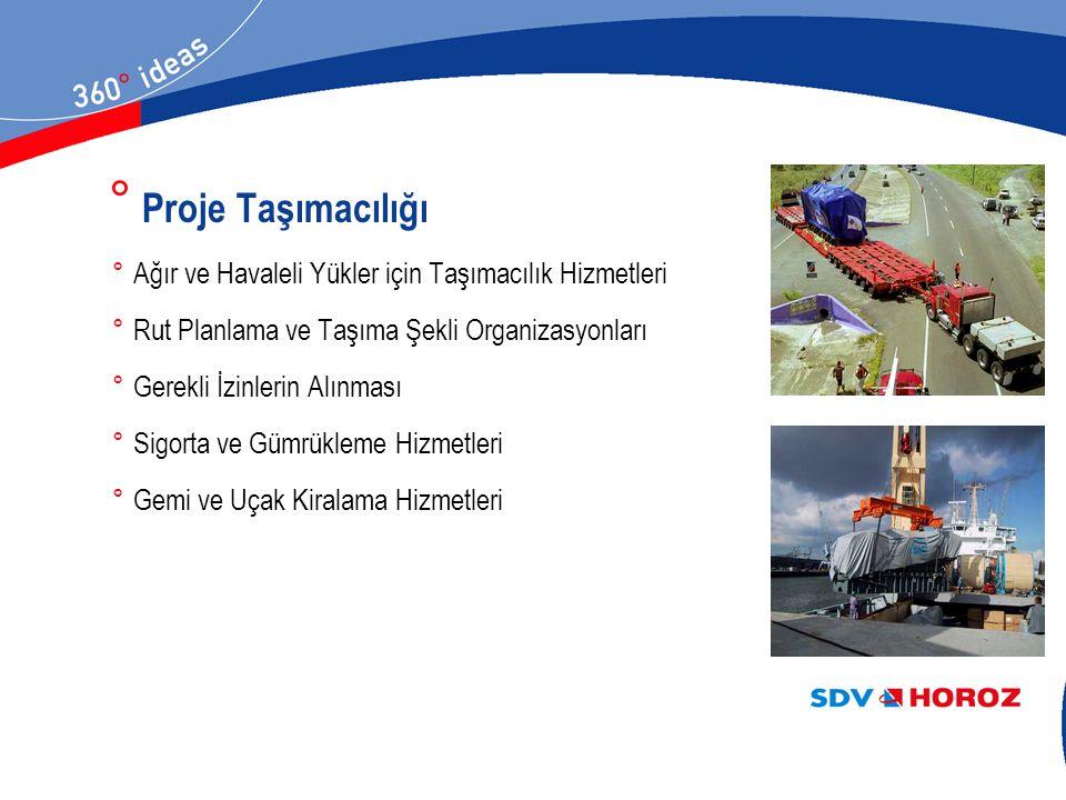 Proje Taşımacılığı Ağır ve Havaleli Yükler için Taşımacılık Hizmetleri