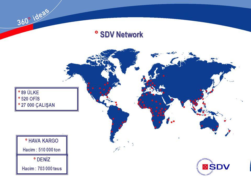 ° SDV Network ° HAVA KARGO ° DENİZ ° 89 ÜLKE ° 520 OFİS