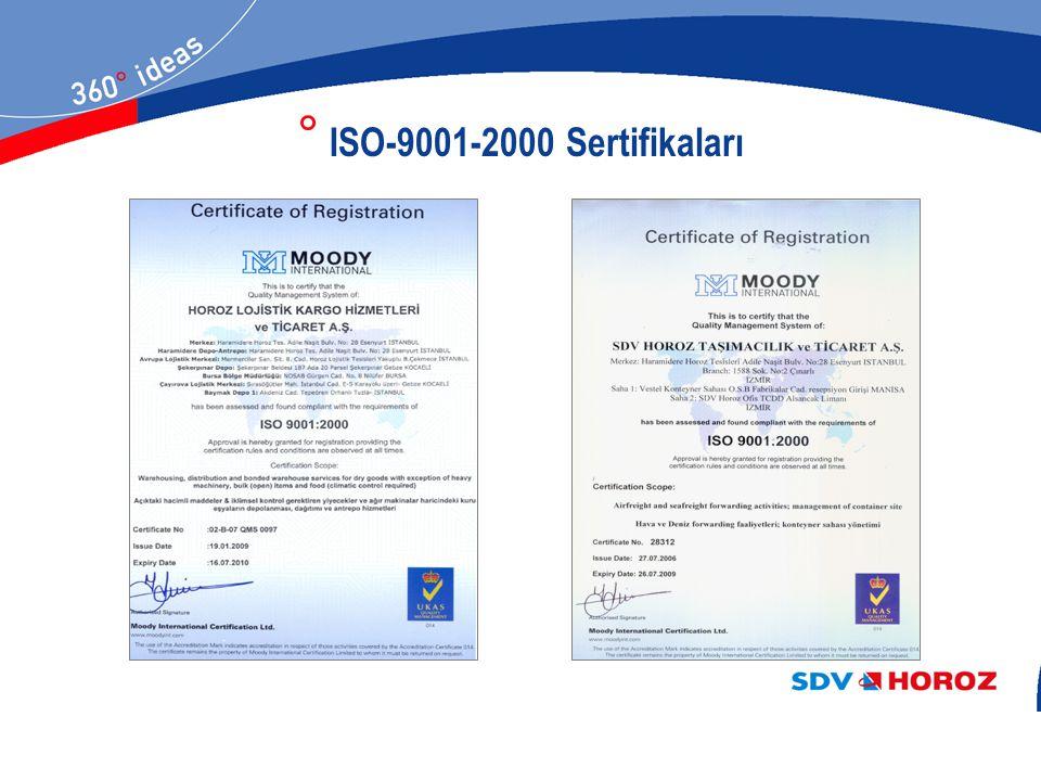 ISO-9001-2000 Sertifikaları