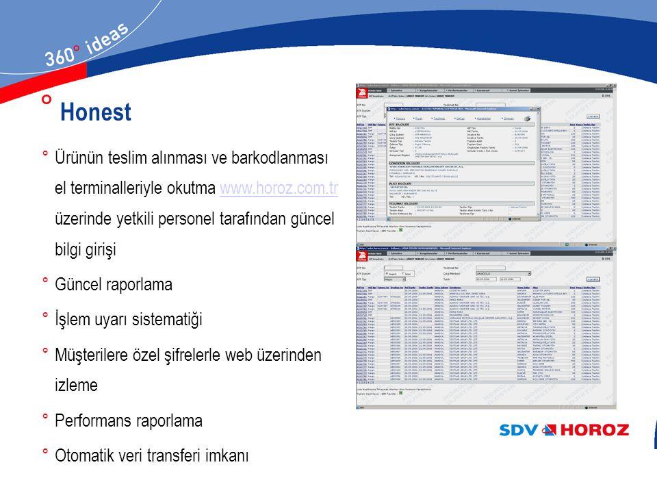 Honest Ürünün teslim alınması ve barkodlanması el terminalleriyle okutma www.horoz.com.tr üzerinde yetkili personel tarafından güncel bilgi girişi.
