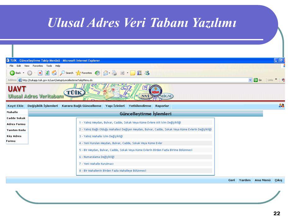 Ulusal Adres Veri Tabanı Yazılımı