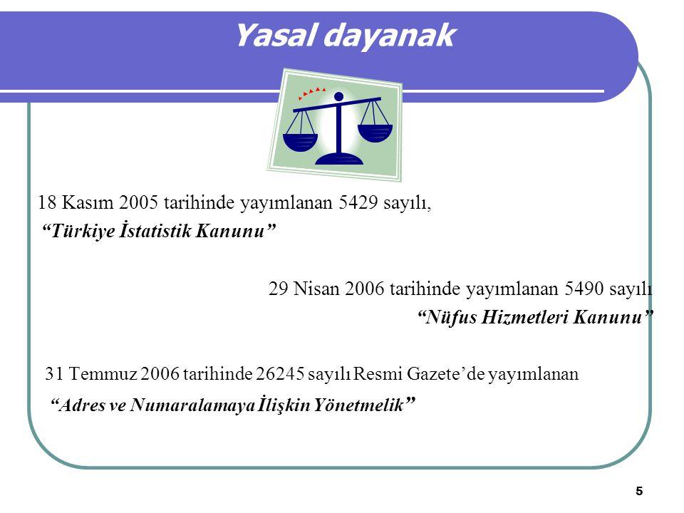 Yasal dayanak 18 Kasım 2005 tarihinde yayımlanan 5429 sayılı,
