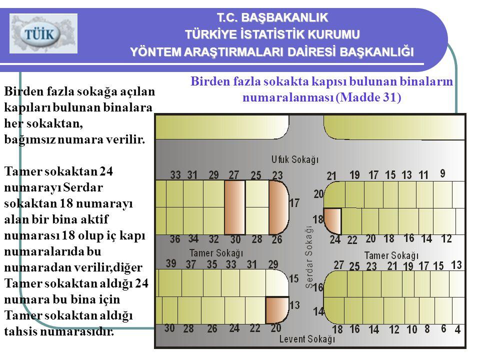 Birden fazla sokakta kapısı bulunan binaların numaralanması (Madde 31)