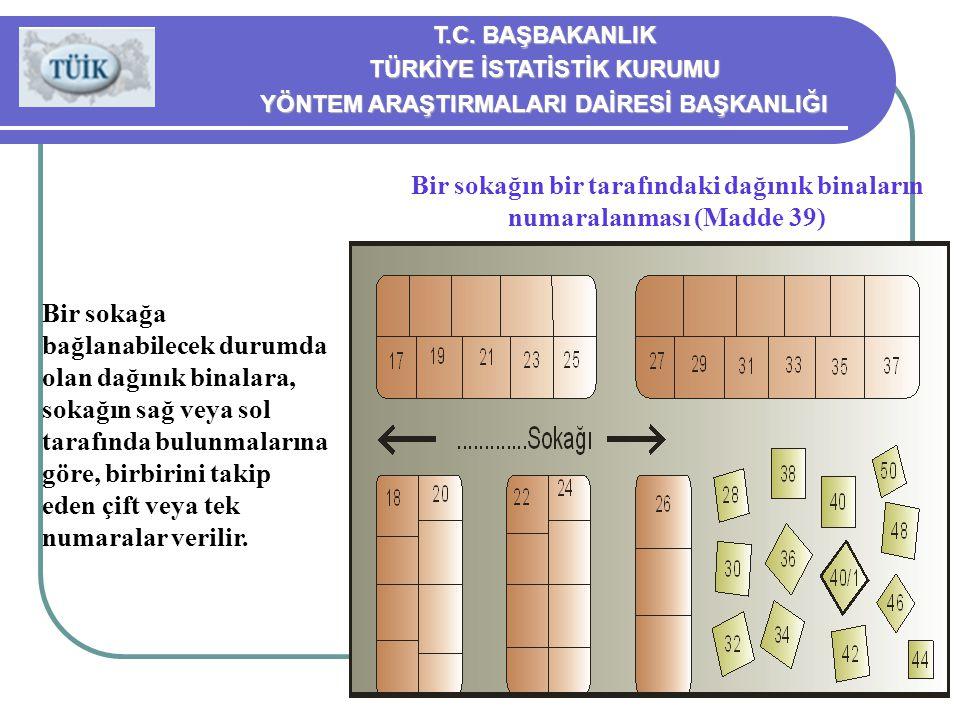 Bir sokağın bir tarafındaki dağınık binaların numaralanması (Madde 39)