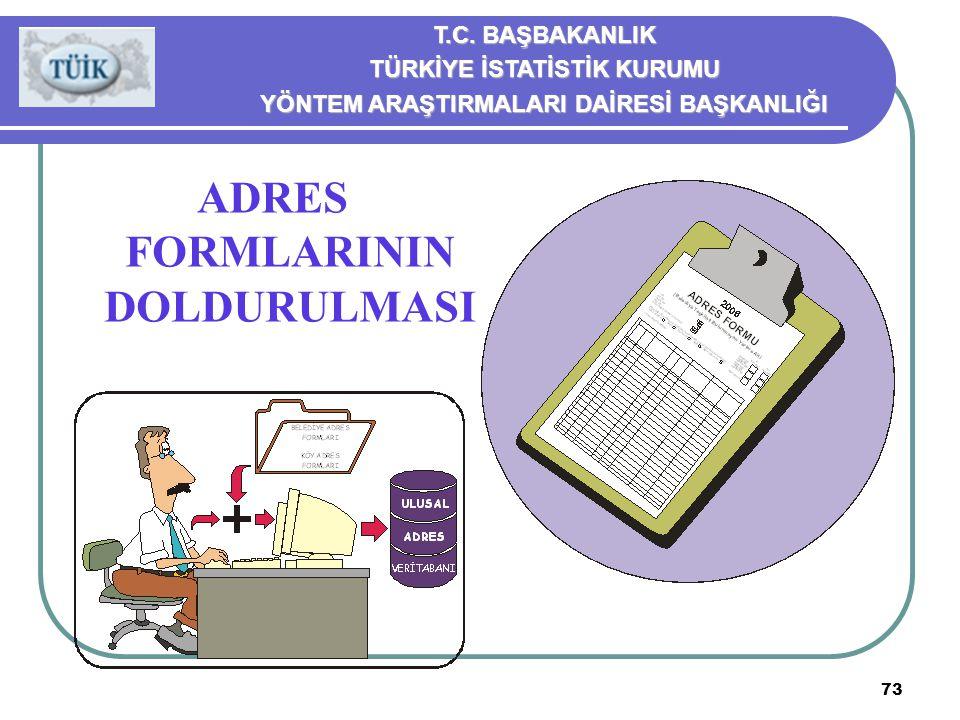 ADRES FORMLARININ DOLDURULMASI