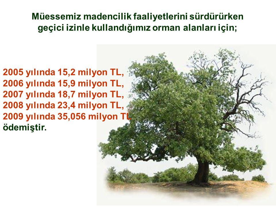 Müessemiz madencilik faaliyetlerini sürdürürken geçici izinle kullandığımız orman alanları için;