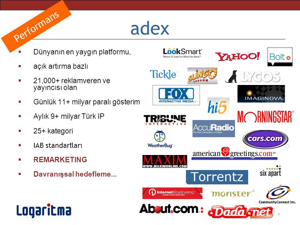 adex Performans Dünyanın en yaygın platformu, açık artırma bazlı