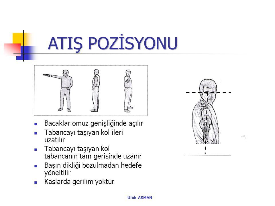 ATIŞ POZİSYONU Bacaklar omuz genişliğinde açılır