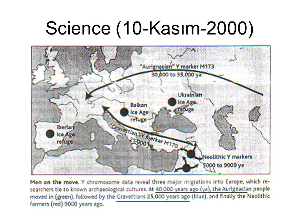 Science (10-Kasım-2000)