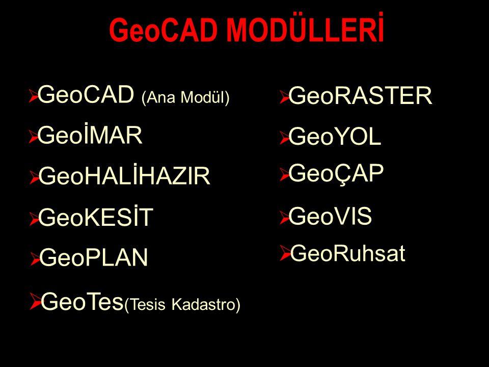 GeoCAD MODÜLLERİ GeoCAD (Ana Modül) GeoRASTER GeoİMAR GeoYOL GeoÇAP