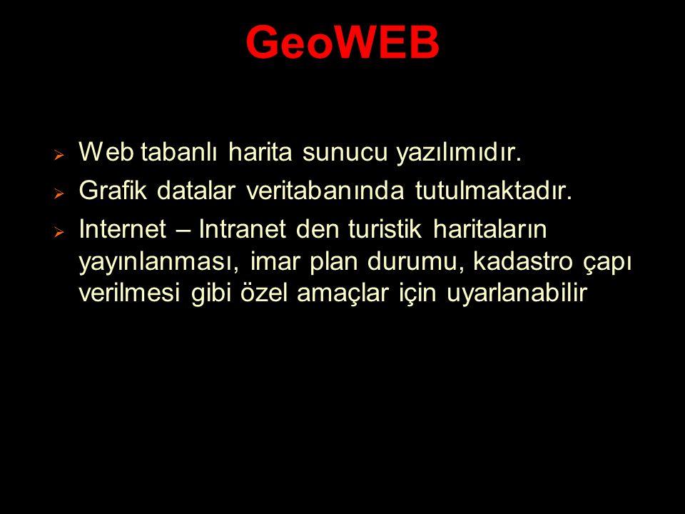 GeoWEB Web tabanlı harita sunucu yazılımıdır.