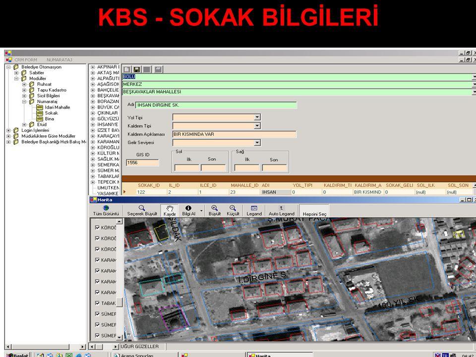 KBS - SOKAK BİLGİLERİ