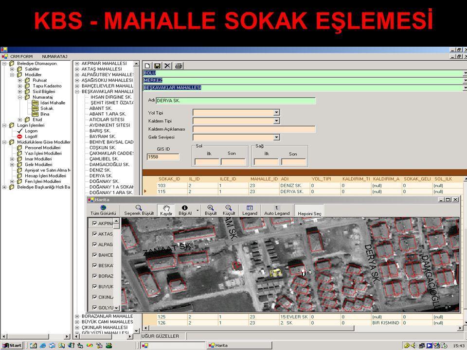 KBS - MAHALLE SOKAK EŞLEMESİ
