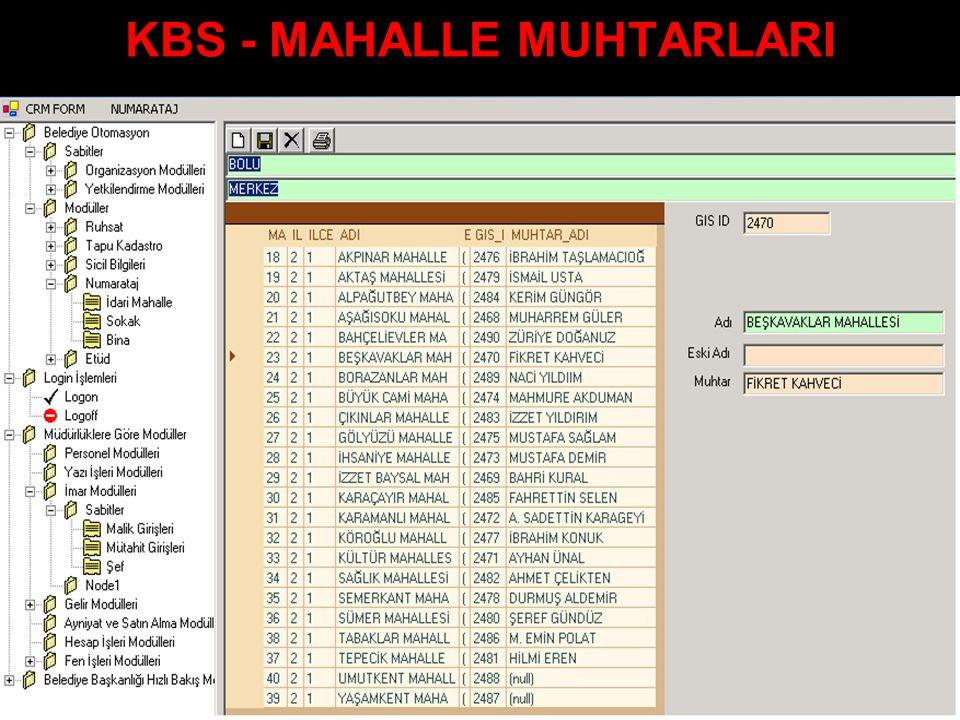 KBS - MAHALLE MUHTARLARI