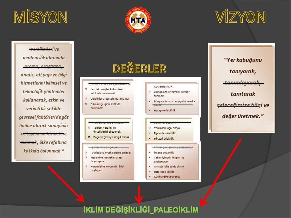 İKLİM DEĞİŞİKLİĞİ_PALEOİKLİM