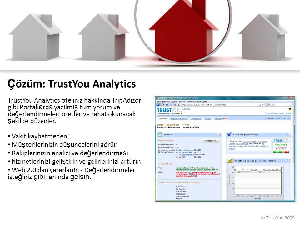 Çözüm: TrustYou Analytics