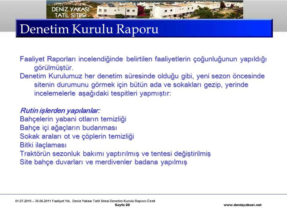 Denetim Kurulu Raporu Faaliyet Raporları incelendiğinde belirtilen faaliyetlerin çoğunluğunun yapıldığı görülmüştür.