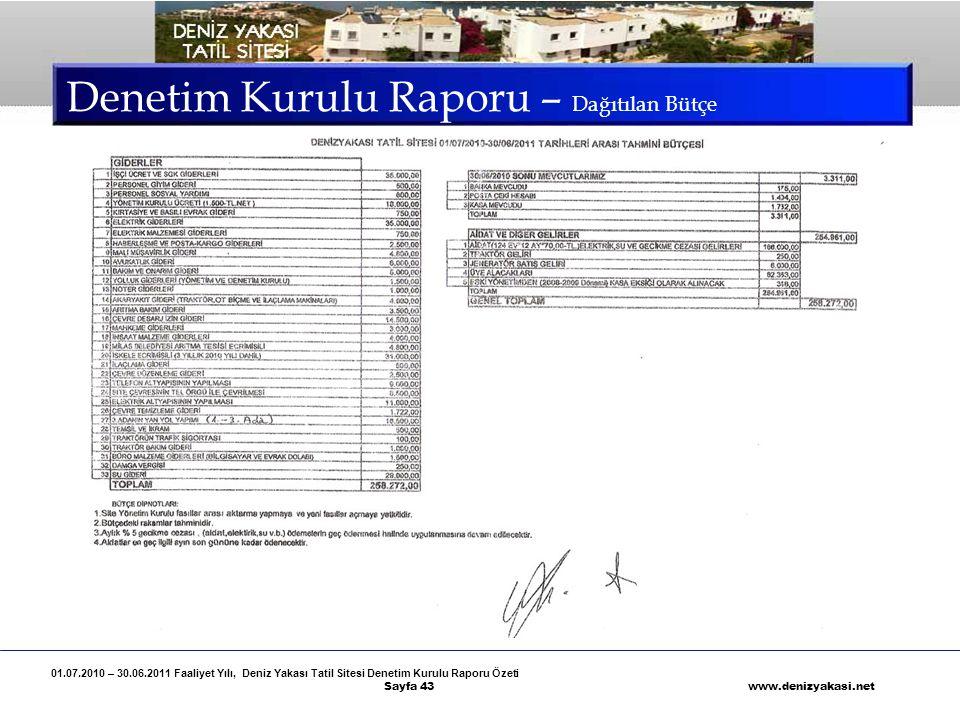 Denetim Kurulu Raporu – Dağıtılan Bütçe