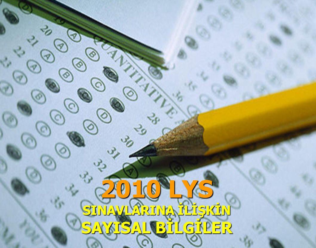 2010 LYS SINAVLARINA İLİŞKİN SAYISAL BİLGİLER