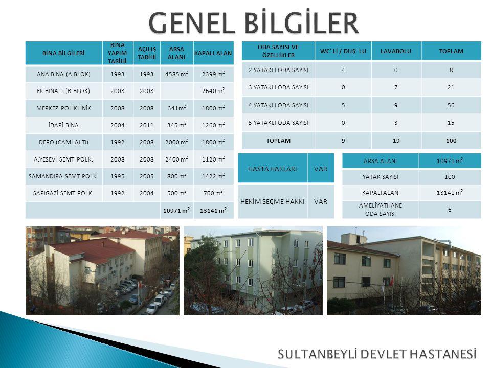 SULTANBEYLİ DEVLET HASTANESİ