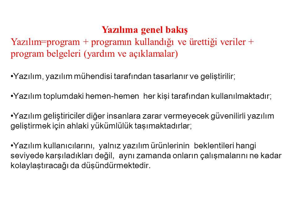 Yazılıma genel bakış Yazılım=program + programın kullandığı ve ürettiği veriler + program belgeleri (yardım ve açıklamalar)