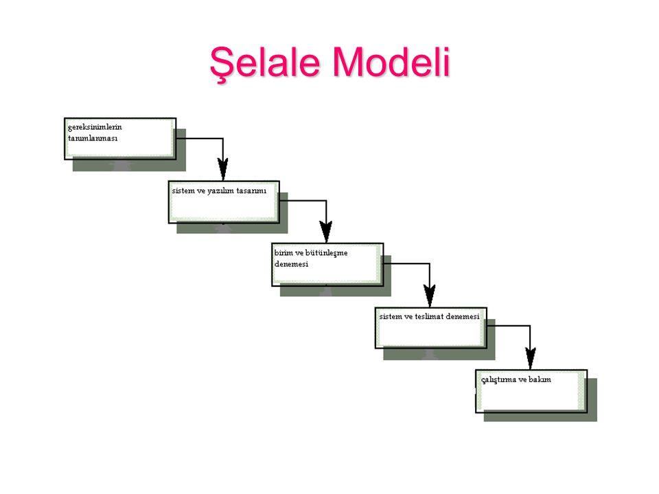 Şelale Modeli