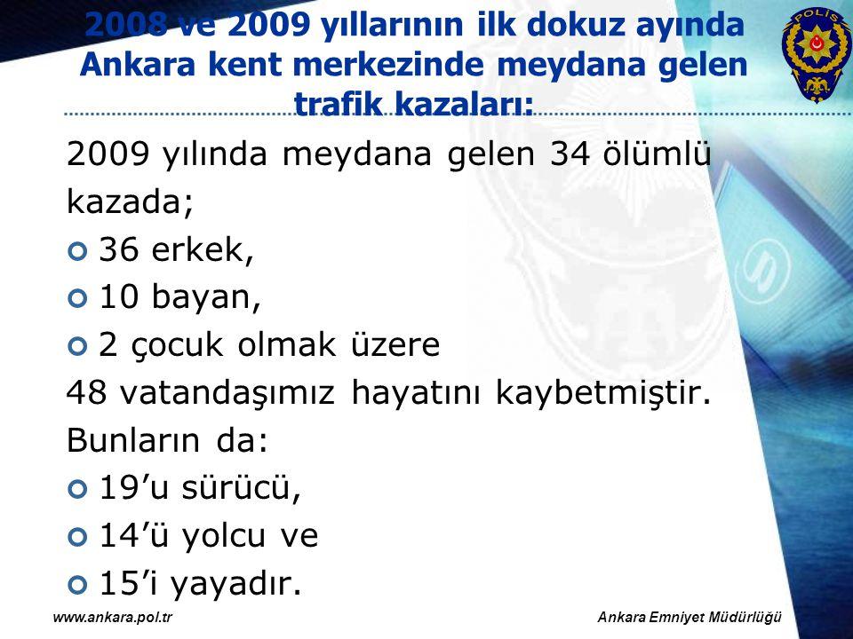2009 yılında meydana gelen 34 ölümlü kazada; 36 erkek, 10 bayan,
