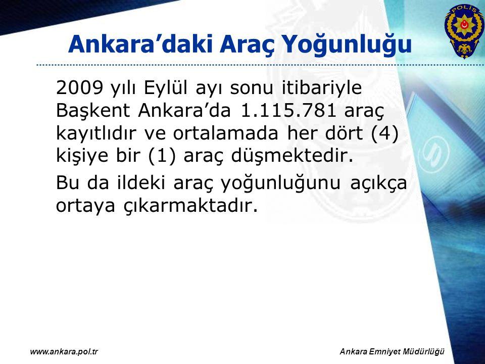 Ankara'daki Araç Yoğunluğu