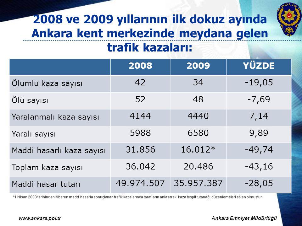 2008 ve 2009 yıllarının ilk dokuz ayında Ankara kent merkezinde meydana gelen trafik kazaları: