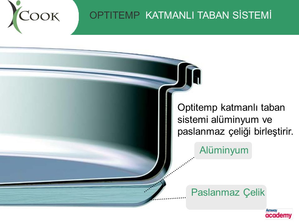 OPTITEMP KATMANLI TABAN SİSTEMİ