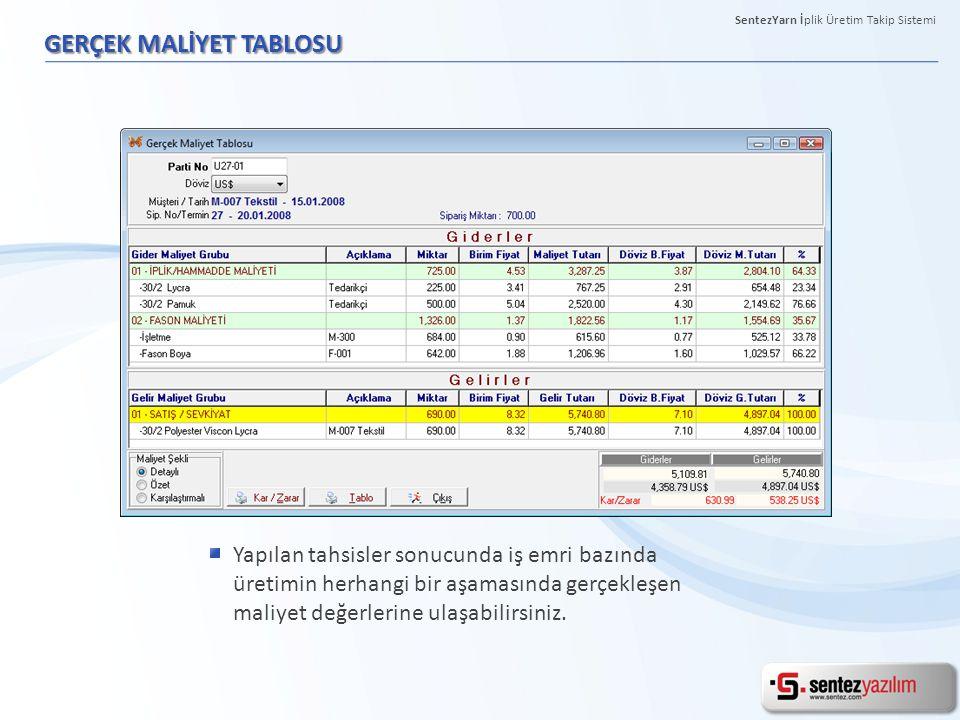 GERÇEK MALİYET TABLOSU
