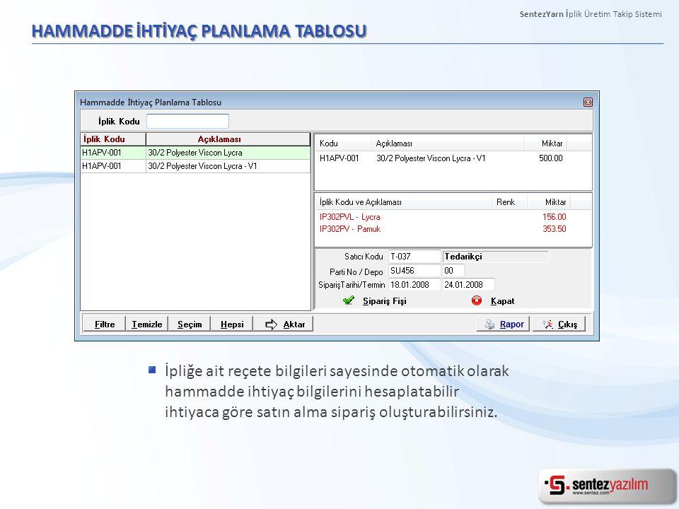 HAMMADDE İHTİYAÇ PLANLAMA TABLOSU