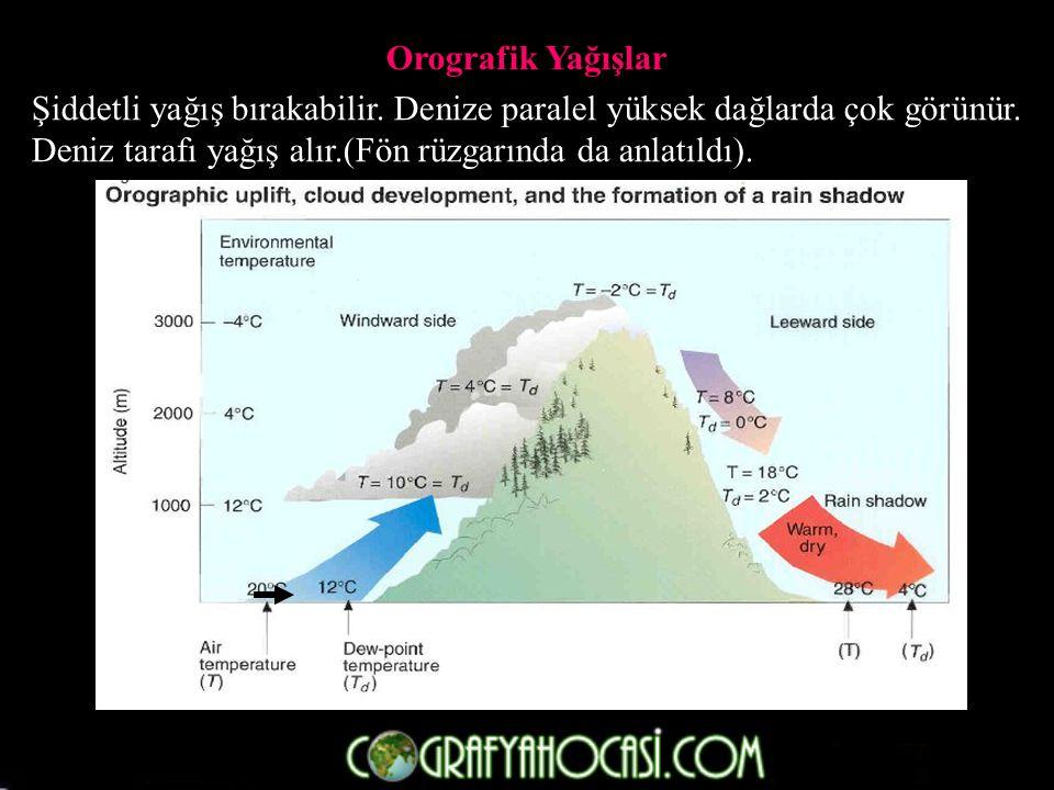Orografik Yağışlar Şiddetli yağış bırakabilir. Denize paralel yüksek dağlarda çok görünür.