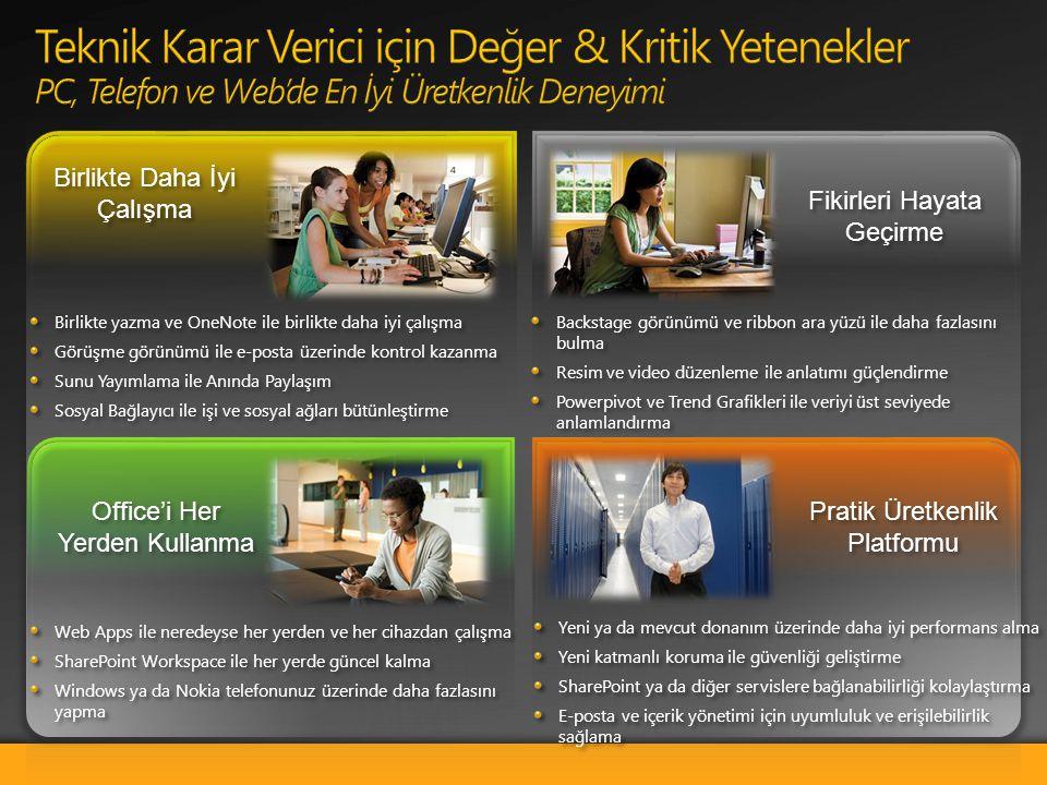 Teknik Karar Verici için Değer & Kritik Yetenekler PC, Telefon ve Web'de En İyi Üretkenlik Deneyimi