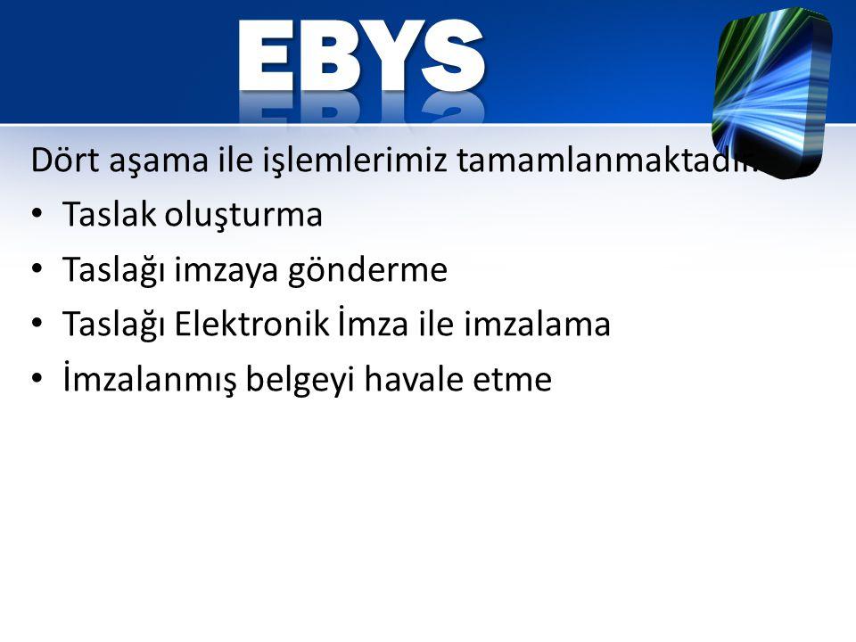 EBYS Dört aşama ile işlemlerimiz tamamlanmaktadır. Taslak oluşturma