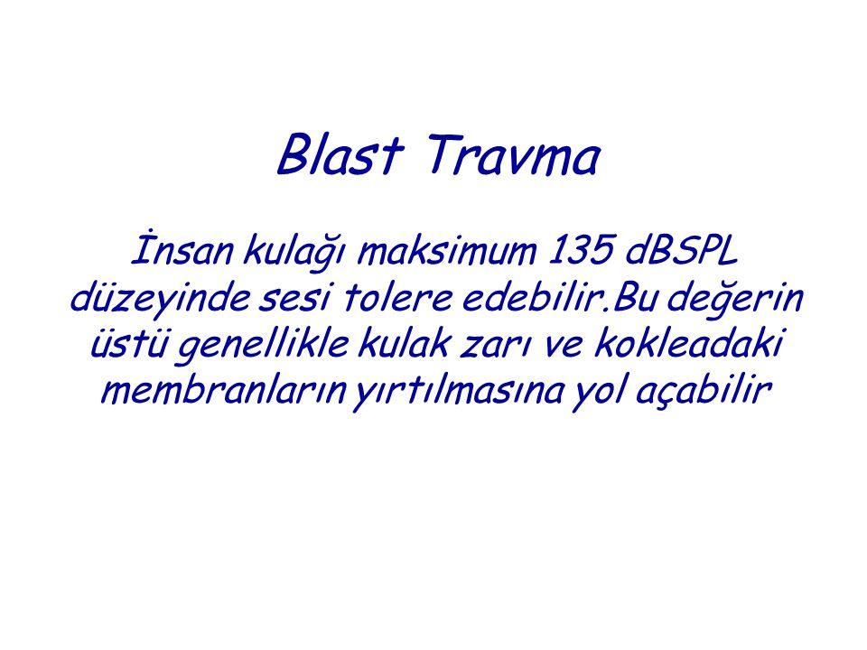 Blast Travma