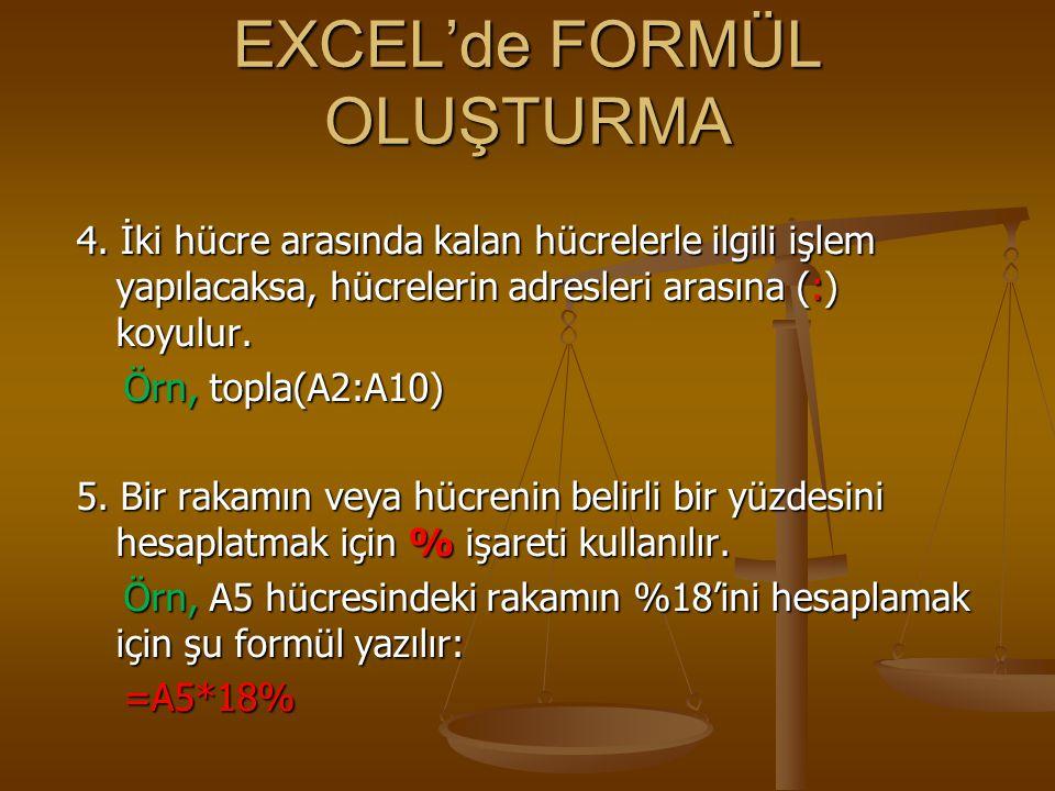 EXCEL'de FORMÜL OLUŞTURMA