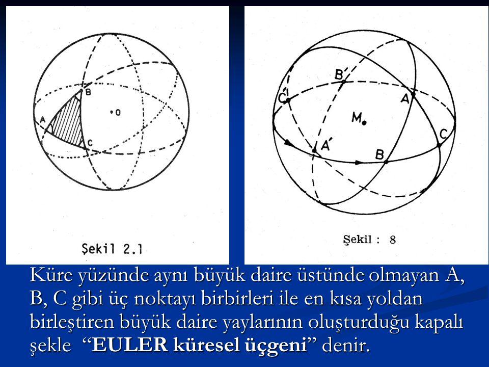 Küre yüzünde aynı büyük daire üstünde olmayan A, B, C gibi üç noktayı birbirleri ile en kısa yoldan birleştiren büyük daire yaylarının oluşturduğu kapalı şekle EULER küresel üçgeni denir.