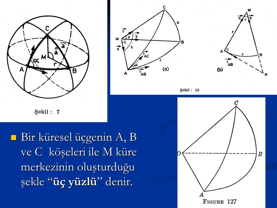 Bir küresel üçgenin A, B ve C köşeleri ile M küre merkezinin oluşturduğu şekle üç yüzlü denir.