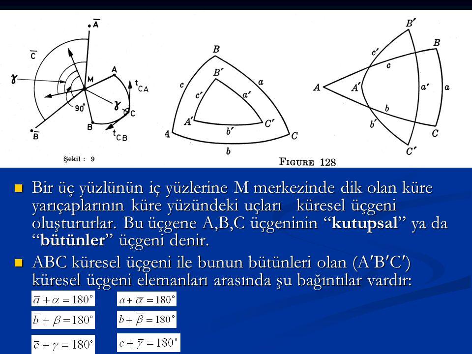 Bir üç yüzlünün iç yüzlerine M merkezinde dik olan küre yarıçaplarının küre yüzündeki uçları küresel üçgeni oluştururlar. Bu üçgene A,B,C üçgeninin kutupsal ya da bütünler üçgeni denir.