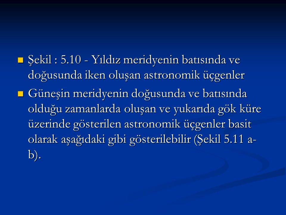 Şekil : 5.10 - Yıldız meridyenin batısında ve doğusunda iken oluşan astronomik üçgenler