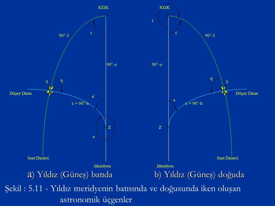 a) Yıldız (Güneş) batıda b) Yıldız (Güneş) doğuda