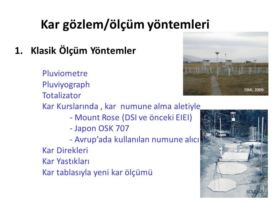 Kar gözlem/ölçüm yöntemleri