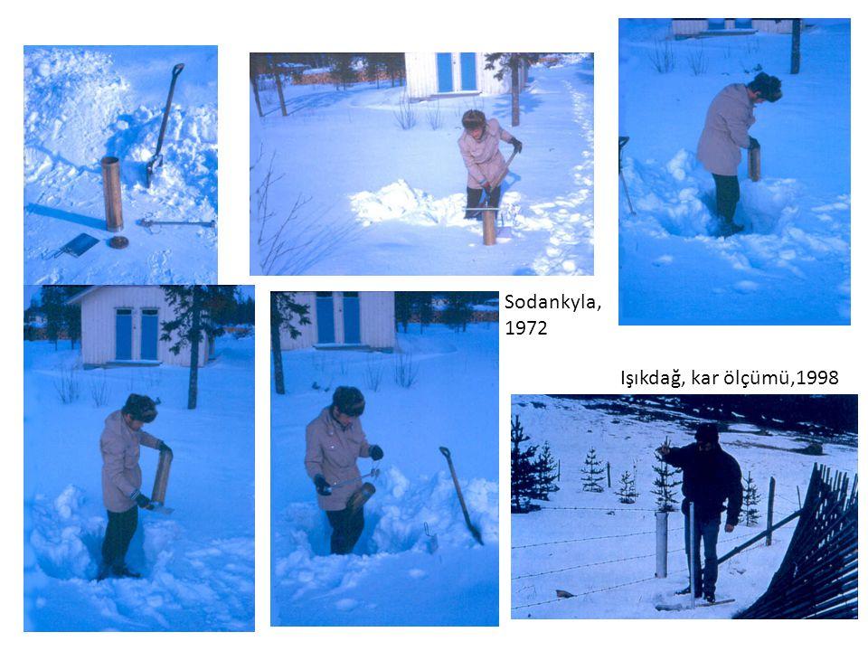 Sodankyla, 1972 Işıkdağ, kar ölçümü,1998