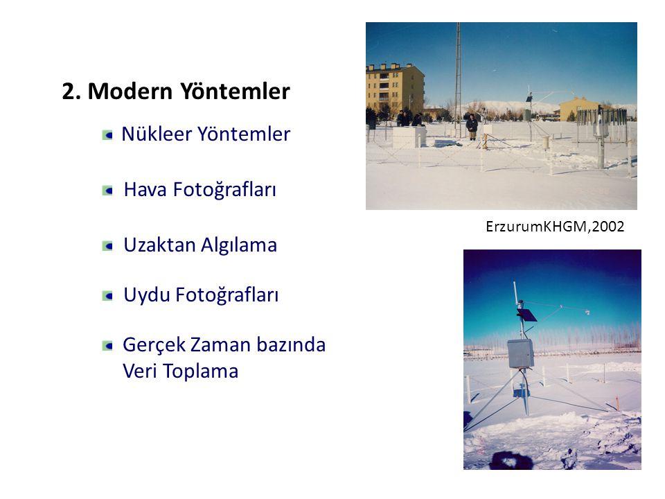 2. Modern Yöntemler Nükleer Yöntemler Hava Fotoğrafları