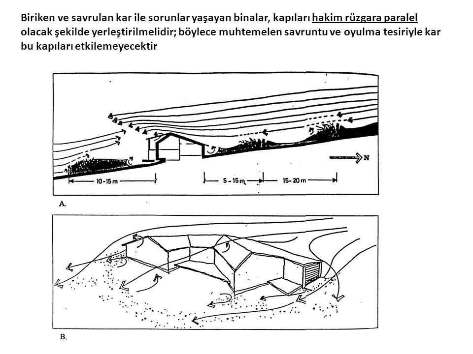 Biriken ve savrulan kar ile sorunlar yaşayan binalar, kapıları hakim rüzgara paralel olacak şekilde yerleştirilmelidir; böylece muhtemelen savruntu ve oyulma tesiriyle kar bu kapıları etkilemeyecektir