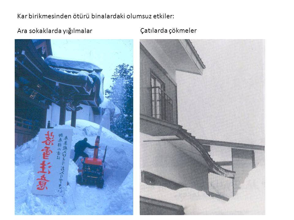 Kar birikmesinden ötürü binalardaki olumsuz etkiler: