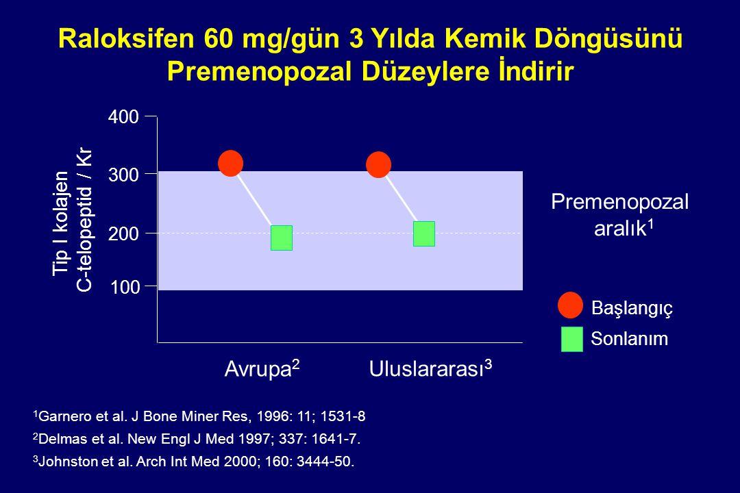 Raloksifen 60 mg/gün 3 Yılda Kemik Döngüsünü Premenopozal Düzeylere İndirir