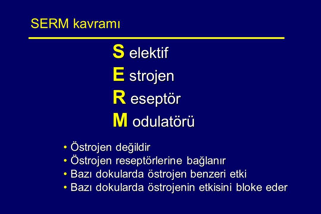 S elektif E strojen R eseptör M odulatörü SERM kavramı